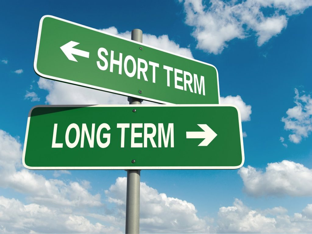 short term and long term signages